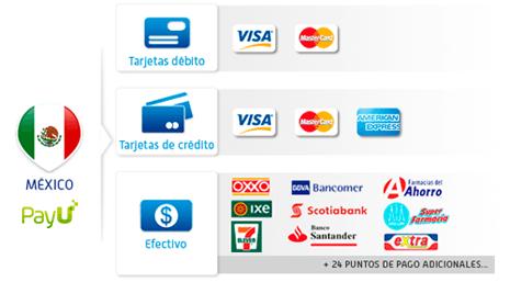 Medios de pagos para Mexico
